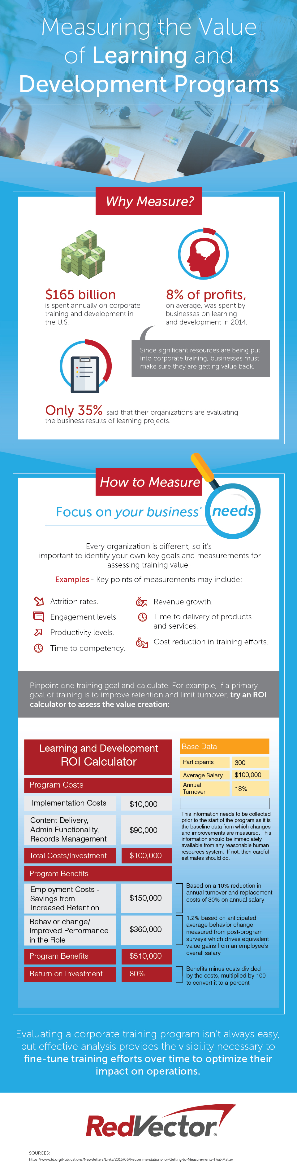 measures to improve the value of Performance measurement in health care health care organizations should be able to quickly improve their performance develop measures to build the value-added.
