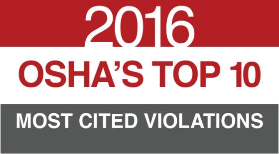 OSHA MOST CITED VIOLATIONSOSHA'S TOP 10
