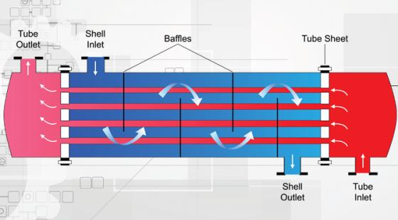 RedVector Heat Exchangers Training