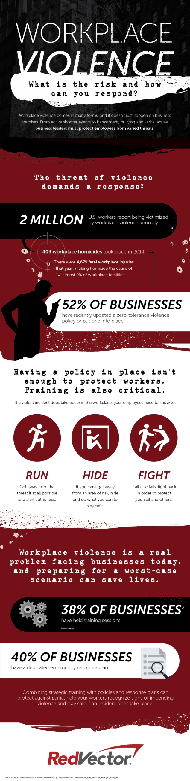 Protecting Against Workplace Violence